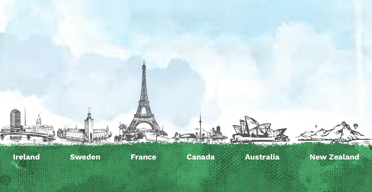 Best 6 countries where can work while studying